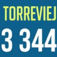 /COMUNICAE/ Aprovechando la creciente demanda, Cerrajeros Torrevieja ha decidido invertir en su negocio para mejorar sus servicios y acercarlos a más personas Desde hace ya unos años que la demanda […]