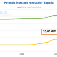 /COMUNICAE/ 'Alegría y optimismo' con esas palabras describían los ponentes en el webinar «Los mercados de energía en la salida de la crisis económica» el estado de ánimo entre los […]